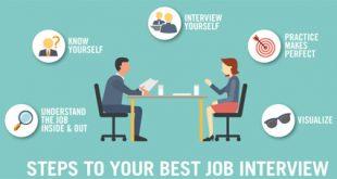Những điều cần biết khi phỏng vấn xin việc